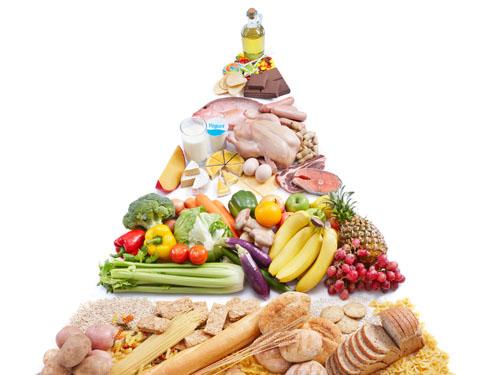 chế độ ăn khoa học cho người mắc bệnh ung thư