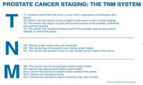 phương pháp phẫu thuật ung thư an toàn