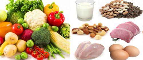 Chế độ dinh dưỡng cho người ung thư mắt