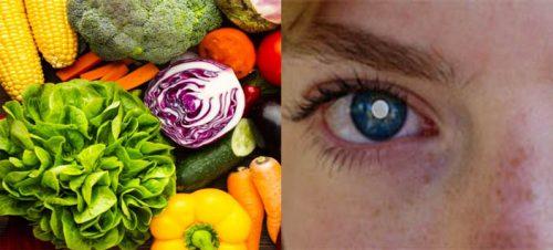 Nguyên tắc phòng ngừa ung thư mắt