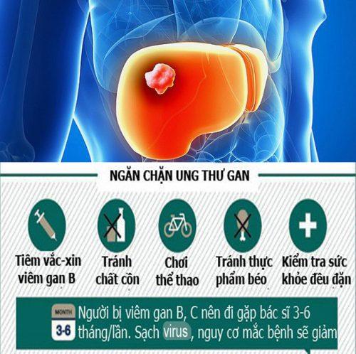 Cách phòng tránh ung thư gan