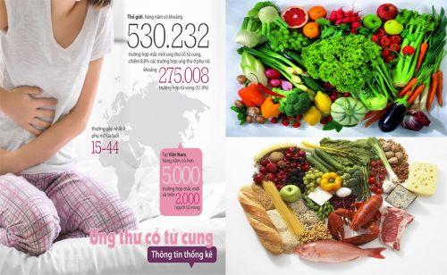 Chế độ dinh dưỡng cho người bị ung thư cổ tử cung