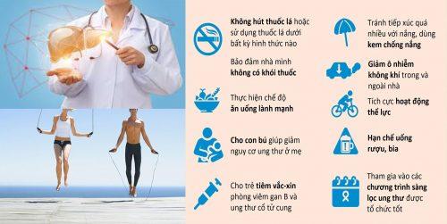 Lối sống lành mạnh giúp phòng tránh ung thư gan