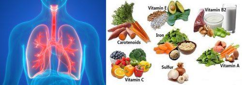 Thực phẩm phòng tránh ung thư phổi là gì?
